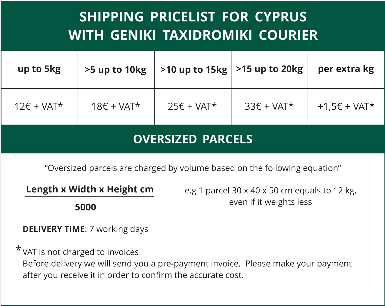Delivery Cost for Cyprus
